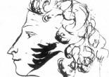 Aleksander Pushkin, selvportræt